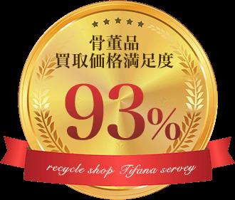 骨董品買取価格満足度93%