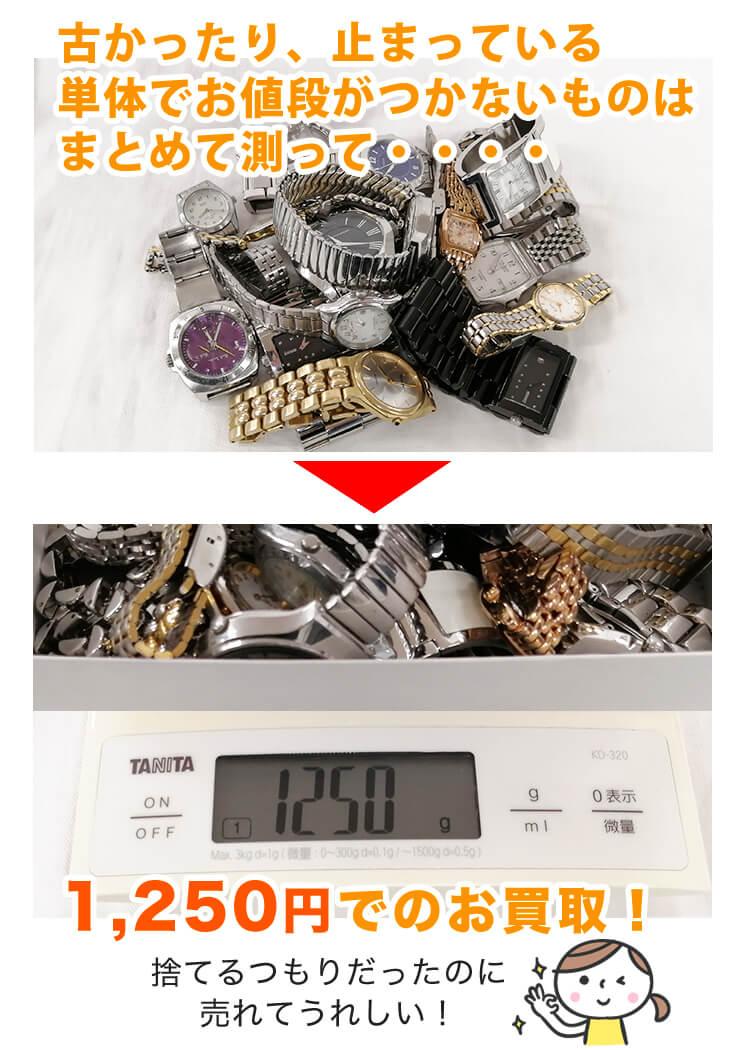 グラム買い腕時計流れ