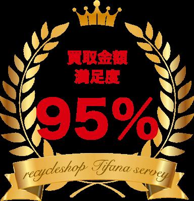 買取金額満足度93%