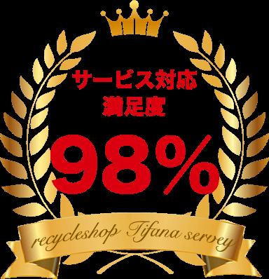 サービス対応満足度98%