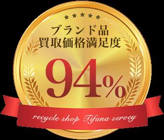 ブランド品買取価格満足度94%